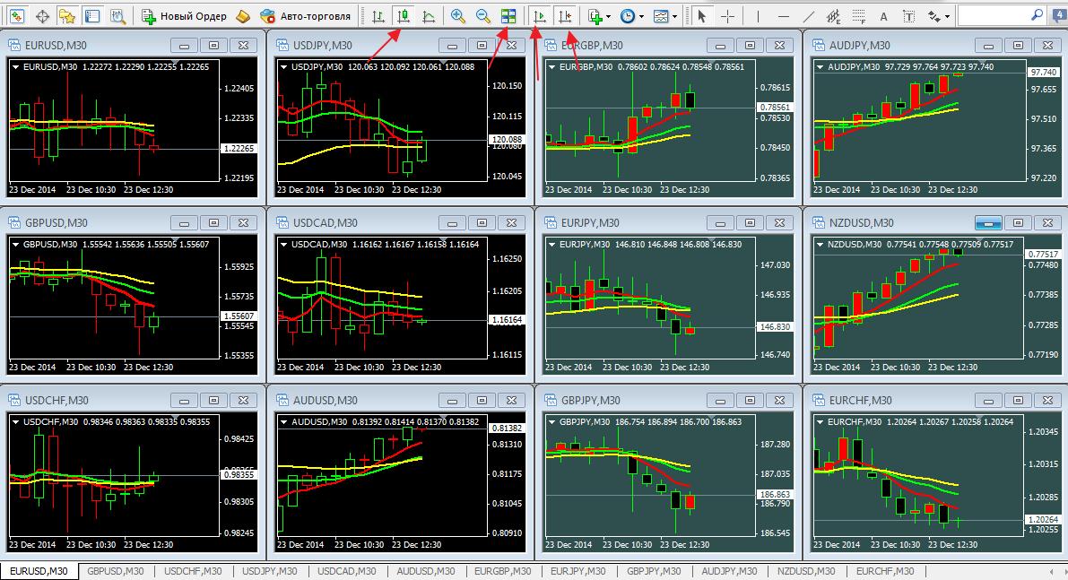 Cтратегия торголи сигналы входа в рынок бинарные опционы